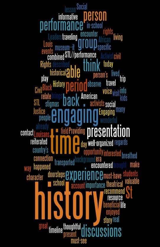 A word cloud drawn from teacher evaluations of the ACTivists classroom visit.